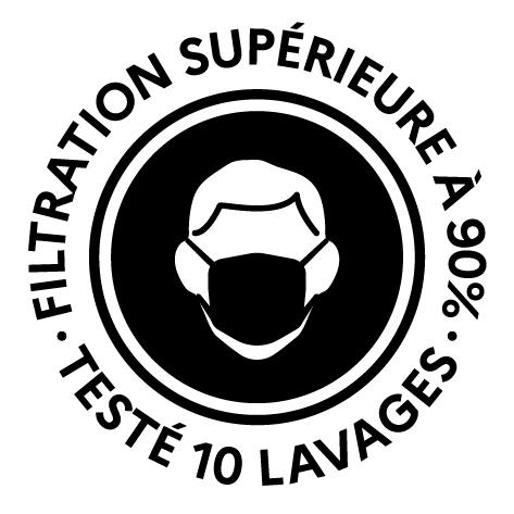 masque en tissu filtration garantie philippe Gaber fabriqué à Paris depuis 2009
